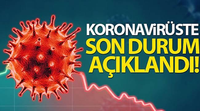 Son 24 saatte 173 kişi korona virüsten hayatını kaybetti